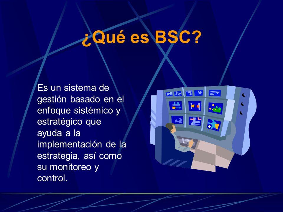 ¿Qué es BSC