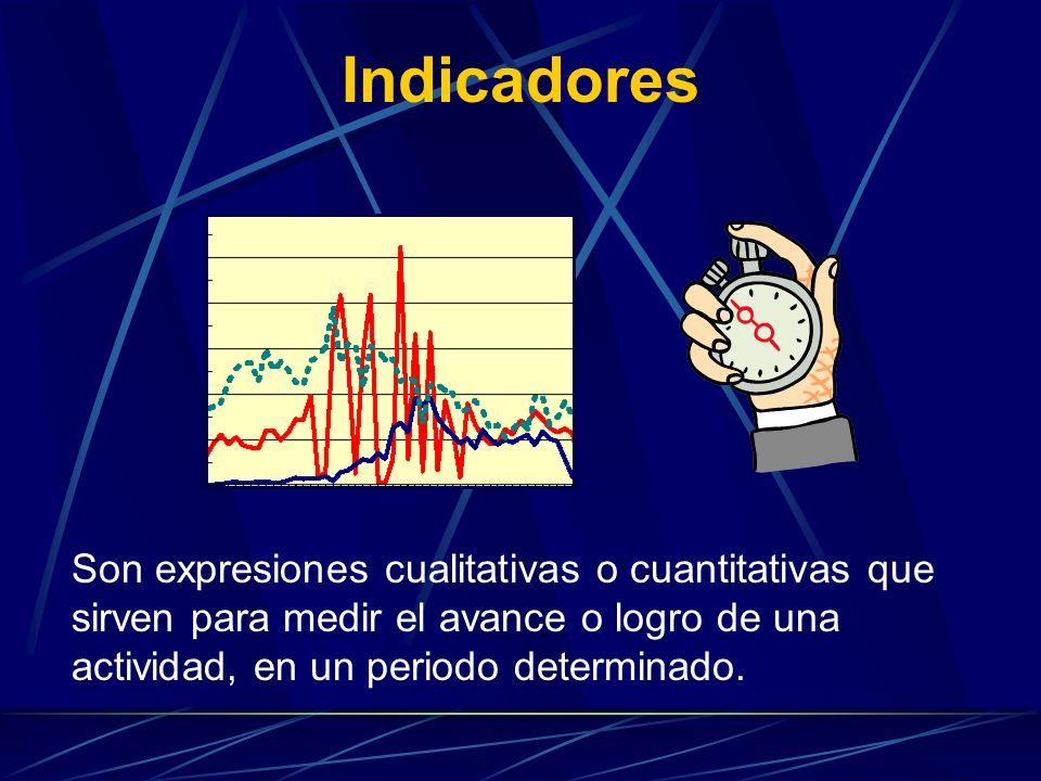 Indicadores Son expresiones cualitativas o cuantitativas que sirven para medir el avance o logro de una actividad, en un periodo determinado.