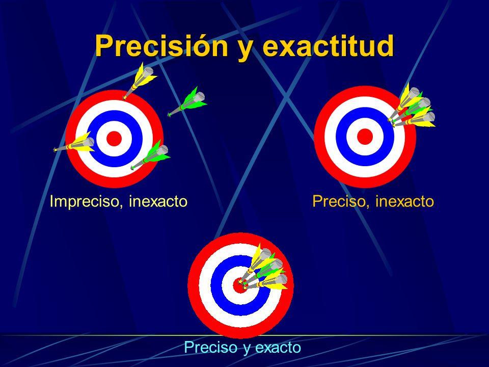 Precisión y exactitud Impreciso, inexacto Preciso, inexacto