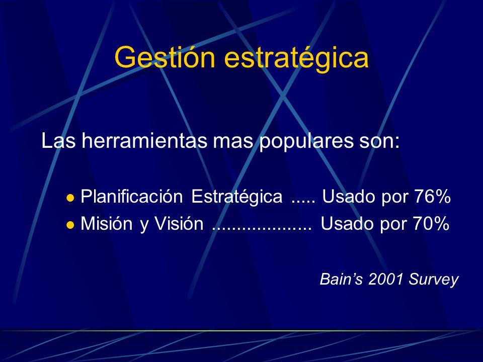 Gestión estratégica Las herramientas mas populares son:
