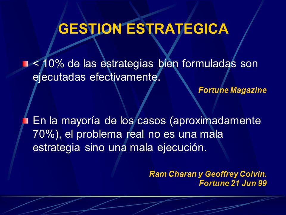 GESTION ESTRATEGICA < 10% de las estrategias bien formuladas son ejecutadas efectivamente. Fortune Magazine.