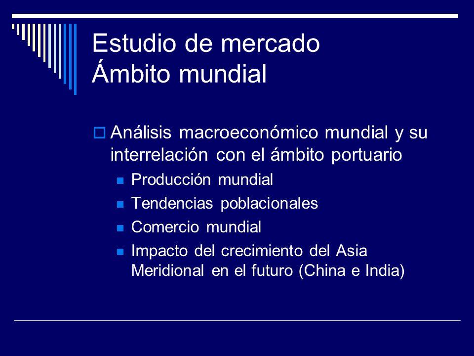 Estudio de mercado Ámbito mundial