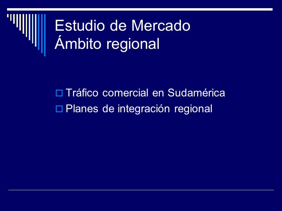 Estudio de Mercado Ámbito regional