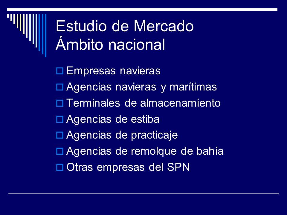 Estudio de Mercado Ámbito nacional