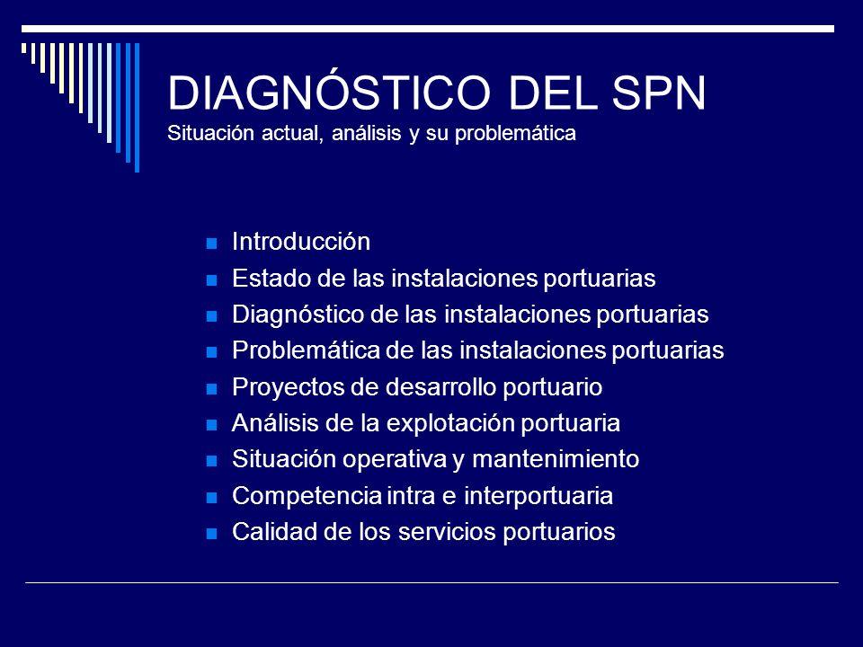 DIAGNÓSTICO DEL SPN Situación actual, análisis y su problemática