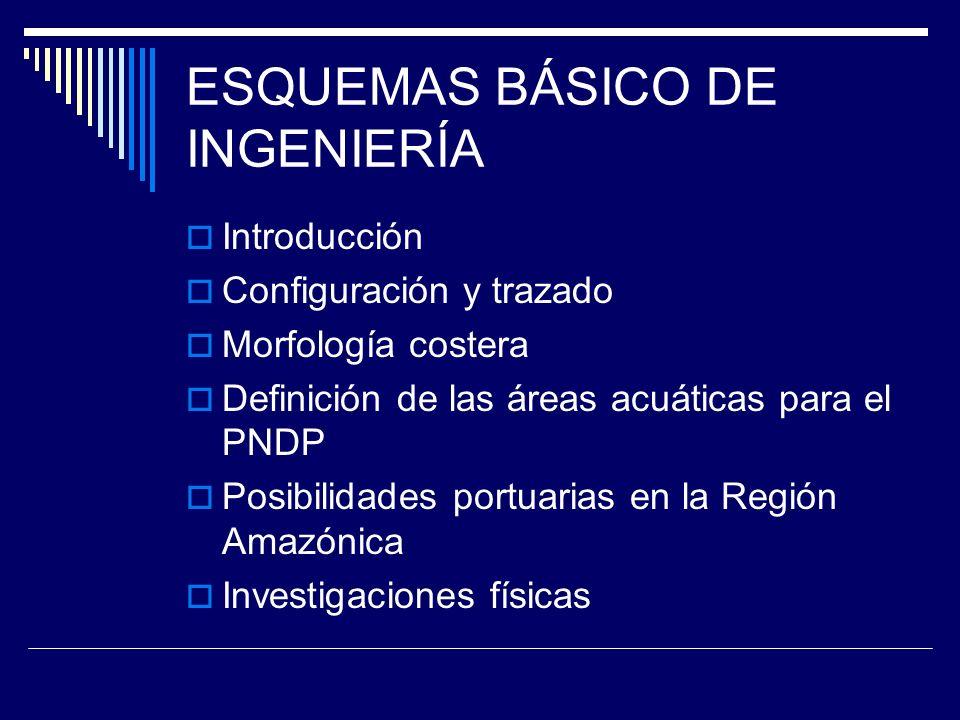 ESQUEMAS BÁSICO DE INGENIERÍA