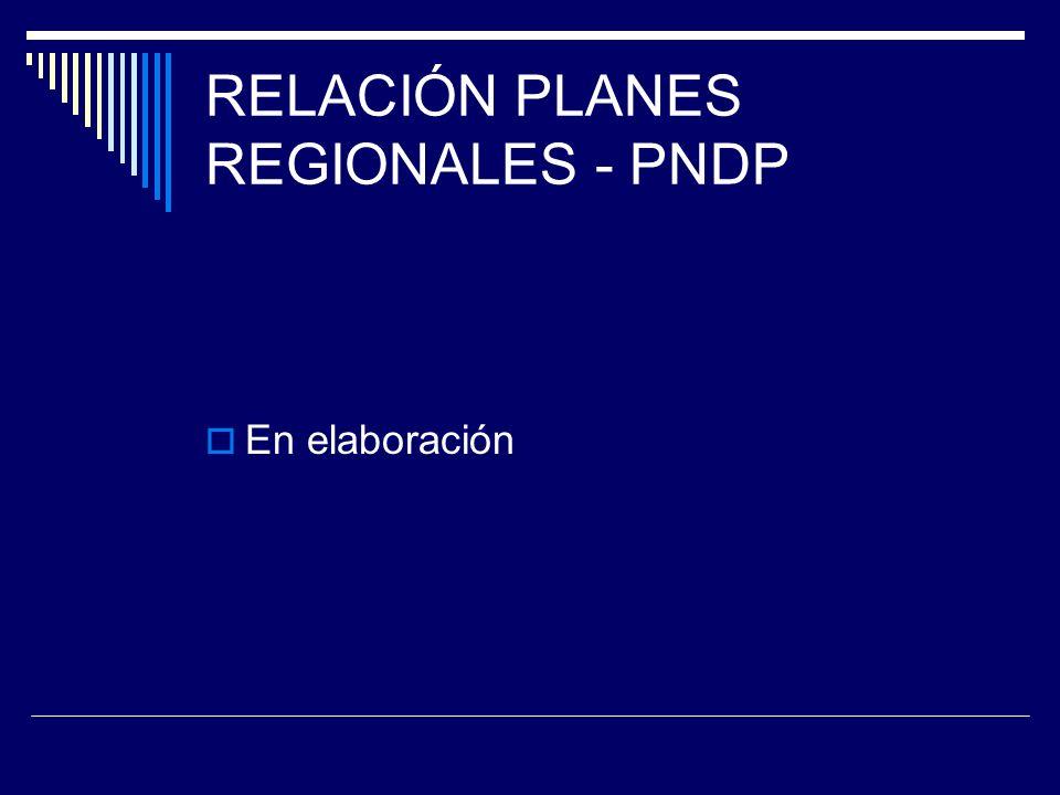 RELACIÓN PLANES REGIONALES - PNDP