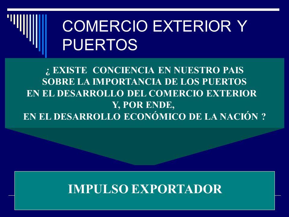 COMERCIO EXTERIOR Y PUERTOS