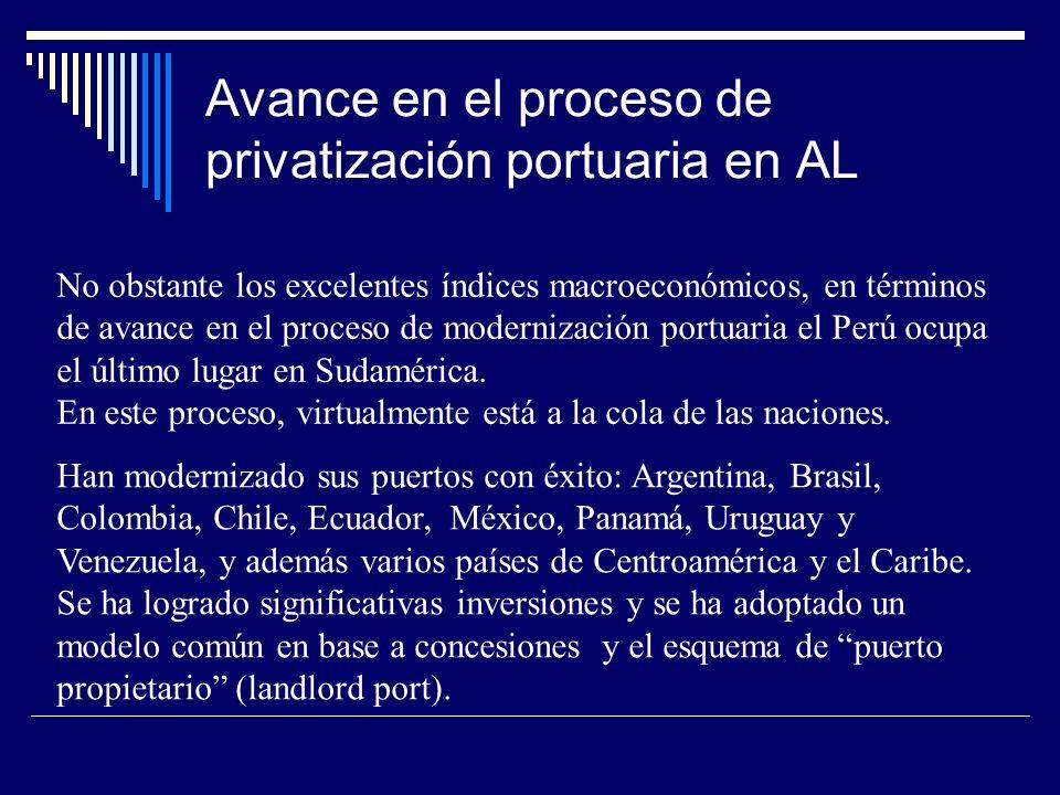 Avance en el proceso de privatización portuaria en AL