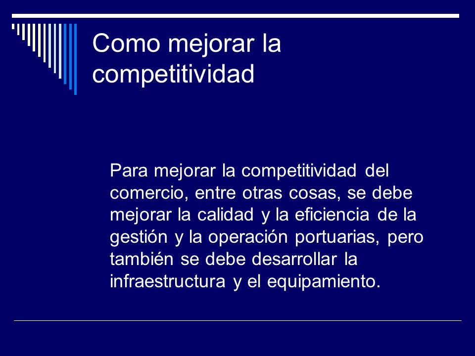 Como mejorar la competitividad