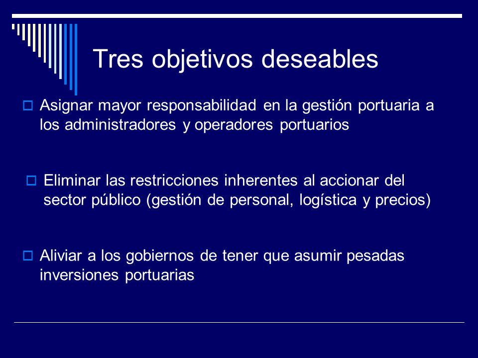 Tres objetivos deseables