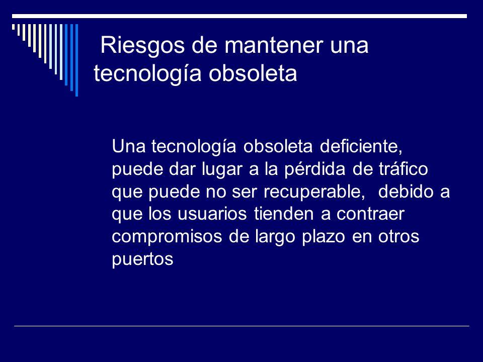 Riesgos de mantener una tecnología obsoleta
