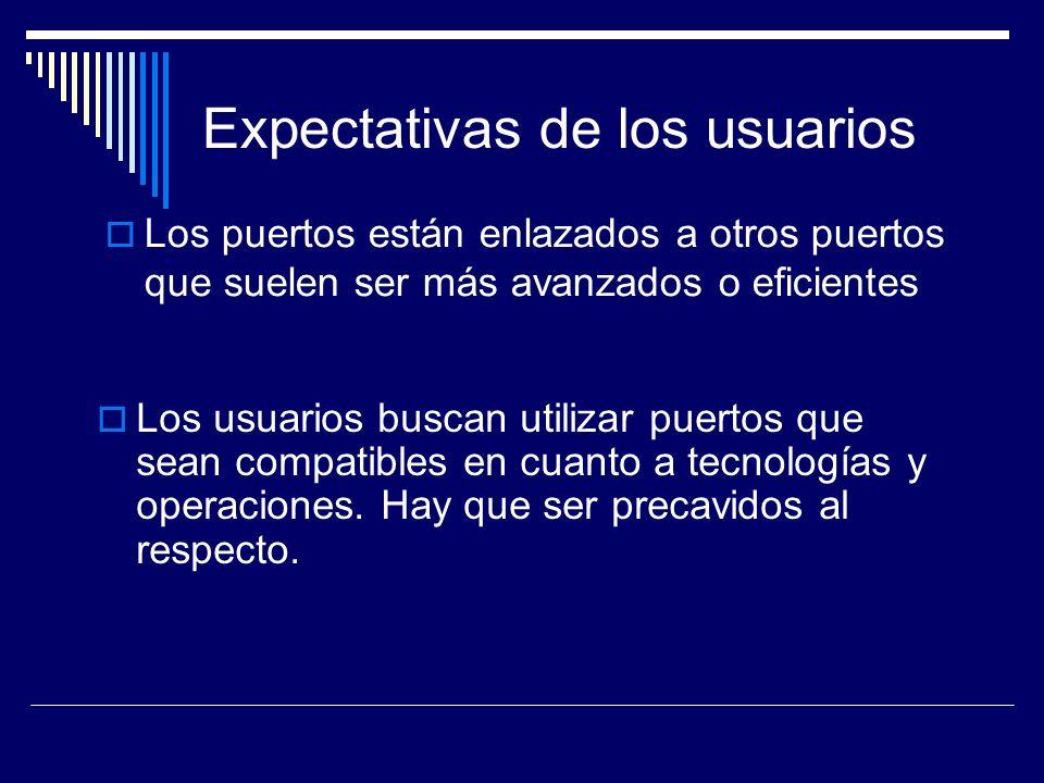Expectativas de los usuarios