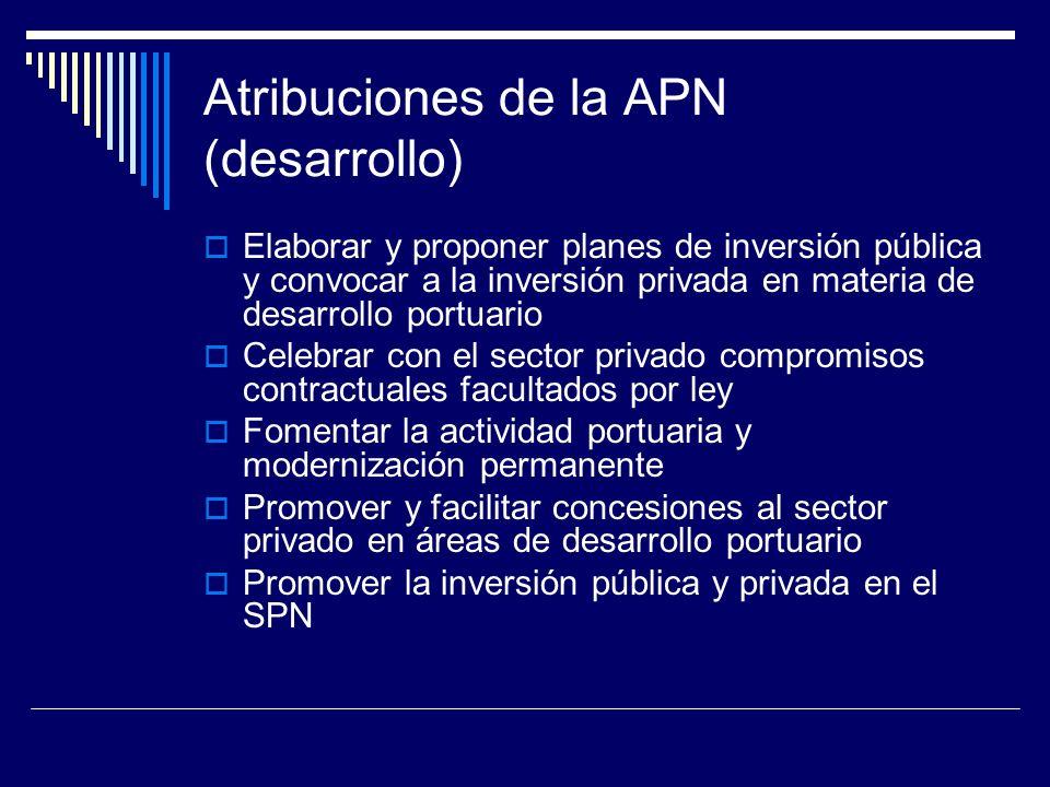 Atribuciones de la APN (desarrollo)