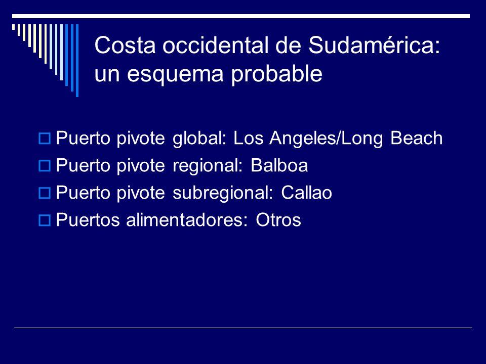 Costa occidental de Sudamérica: un esquema probable