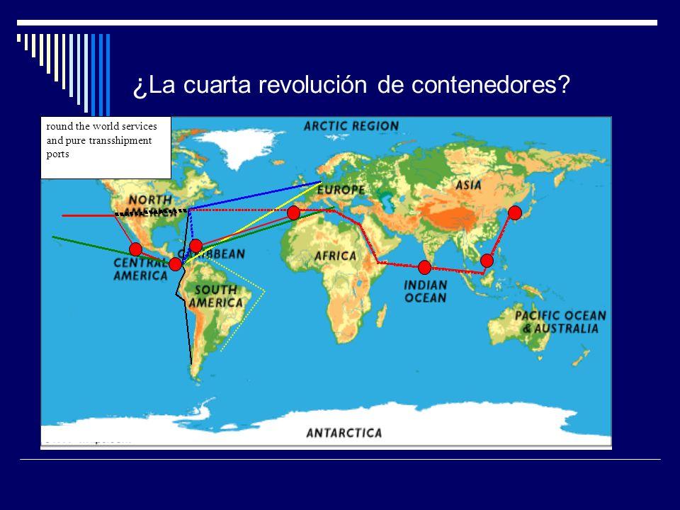 ¿La cuarta revolución de contenedores