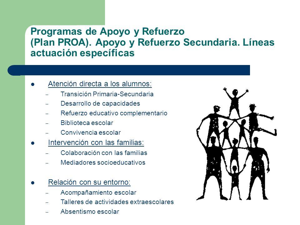 Programas de Apoyo y Refuerzo (Plan PROA). Apoyo y Refuerzo Secundaria