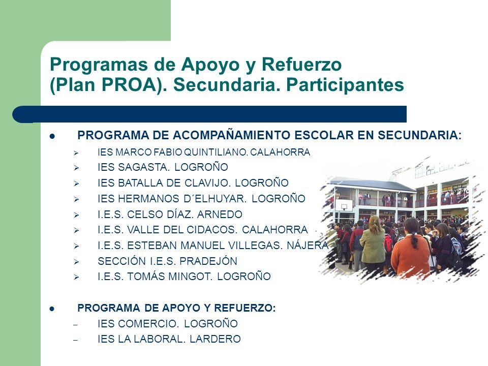 Programas de Apoyo y Refuerzo (Plan PROA). Secundaria. Participantes