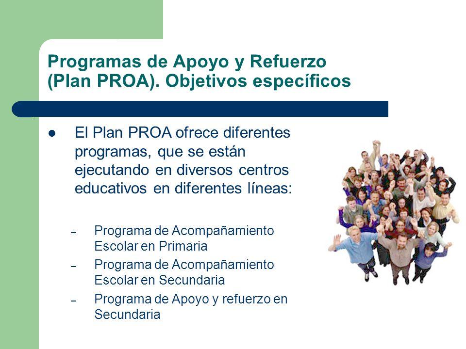 Programas de Apoyo y Refuerzo (Plan PROA). Objetivos específicos