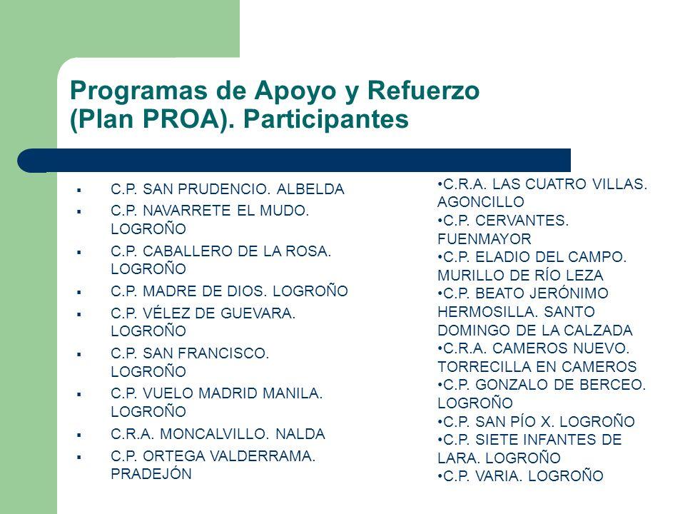 Programas de Apoyo y Refuerzo (Plan PROA). Participantes