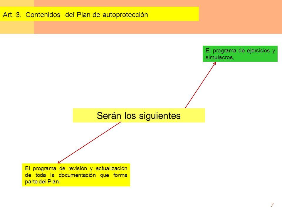 Serán los siguientes Art. 3. Contenidos del Plan de autoprotección