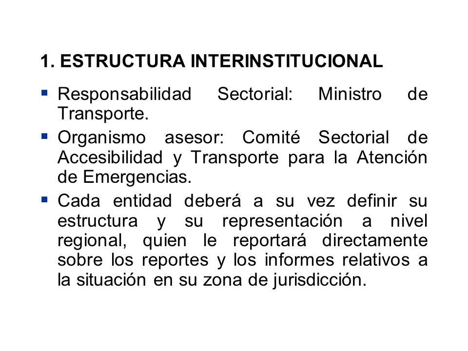 1. ESTRUCTURA INTERINSTITUCIONAL