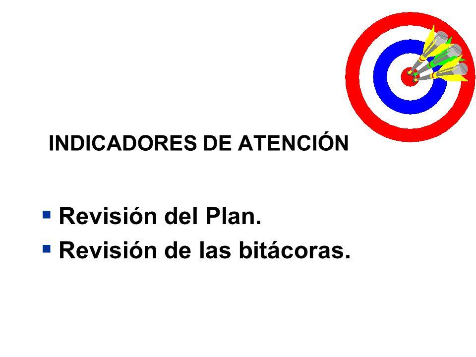 INDICADORES DE ATENCIÓN