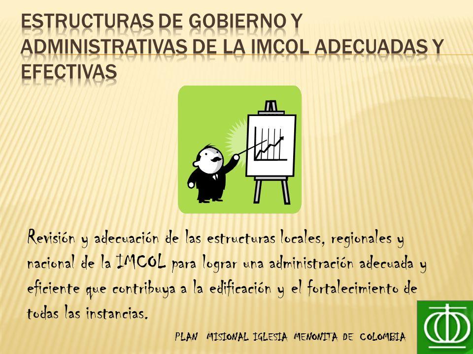 Estructuras de gobierno y administrativas de la imcol adecuadas y efectivas