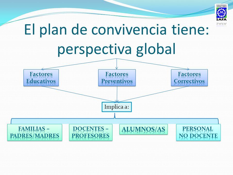 El plan de convivencia tiene: perspectiva global