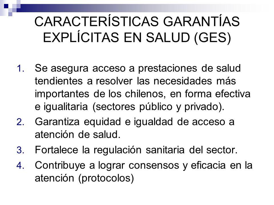 CARACTERÍSTICAS GARANTÍAS EXPLÍCITAS EN SALUD (GES)