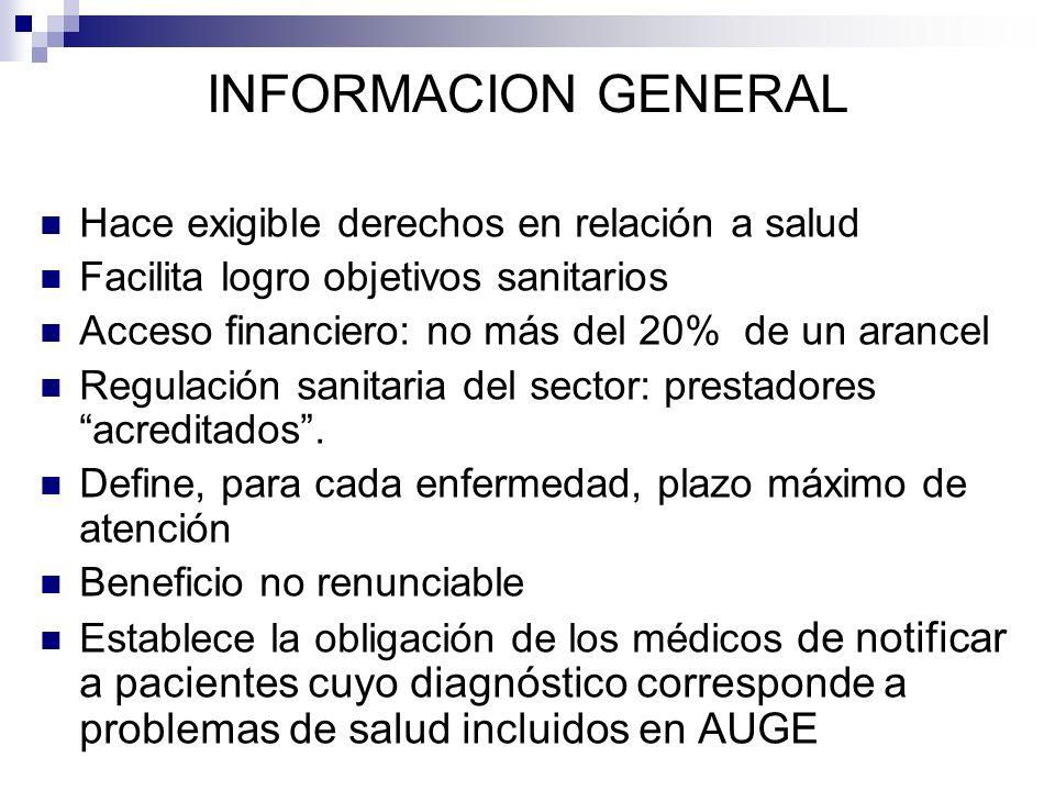 INFORMACION GENERAL Hace exigible derechos en relación a salud