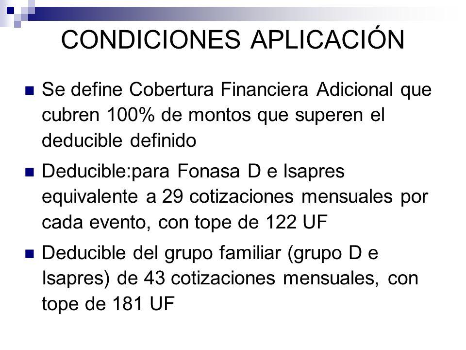 CONDICIONES APLICACIÓN
