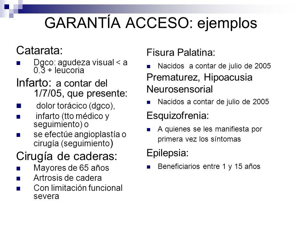 GARANTÍA ACCESO: ejemplos