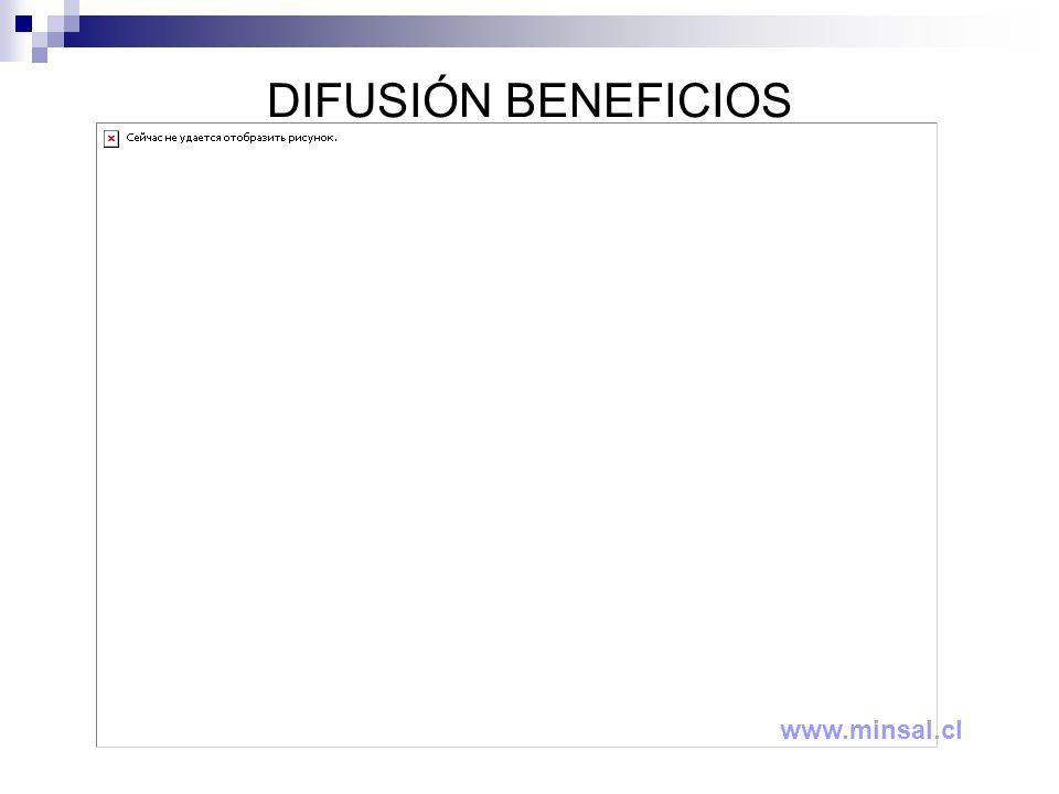DIFUSIÓN BENEFICIOS www.minsal.cl