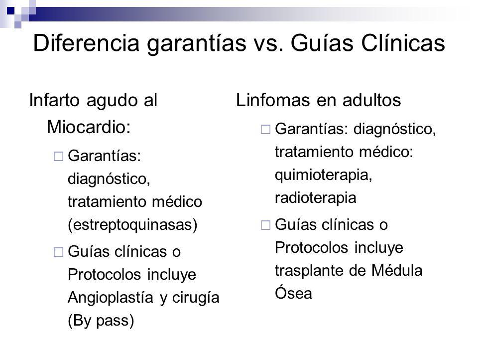 Diferencia garantías vs. Guías Clínicas