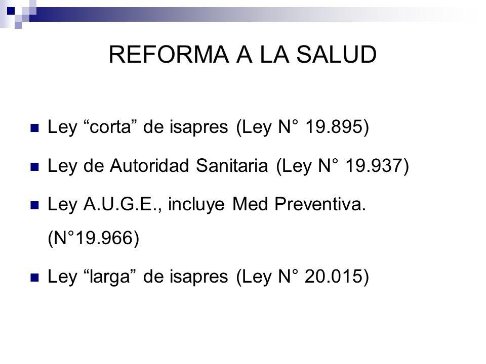 REFORMA A LA SALUD Ley corta de isapres (Ley N° 19.895)