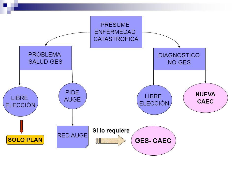 GES- CAEC PRESUME ENFERMEDAD CATASTROFICA PROBLEMA DIAGNOSTICO