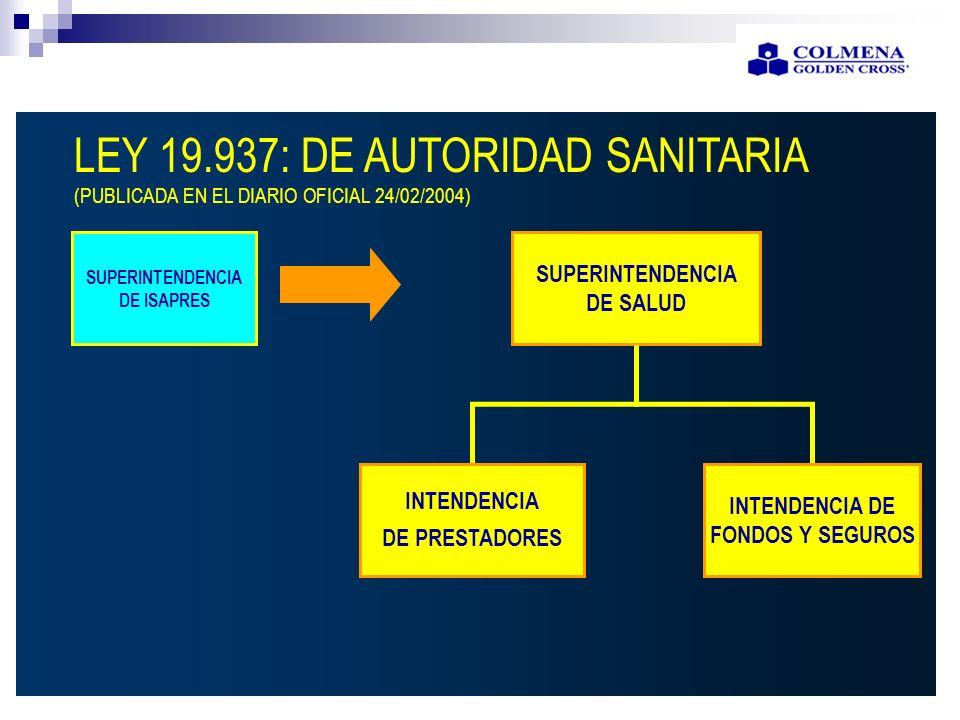 LEY 19.937: DE AUTORIDAD SANITARIA