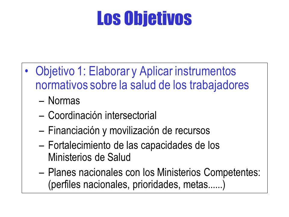 Los ObjetivosObjetivo 1: Elaborar y Aplicar instrumentos normativos sobre la salud de los trabajadores.