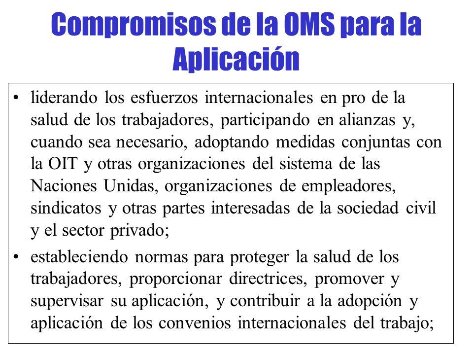 Compromisos de la OMS para la Aplicación