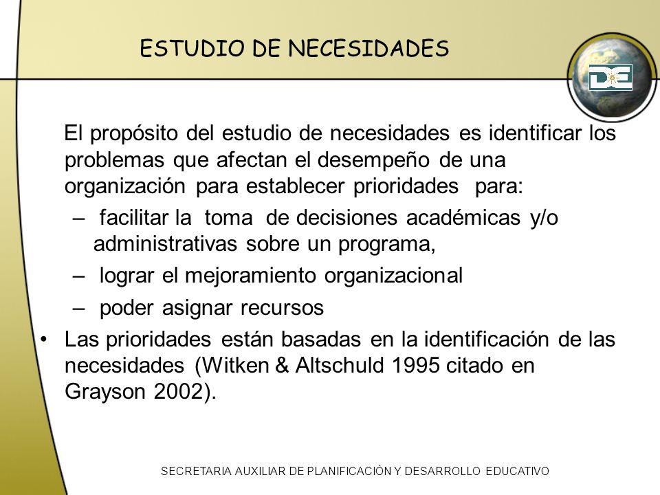 ESTUDIO DE NECESIDADES