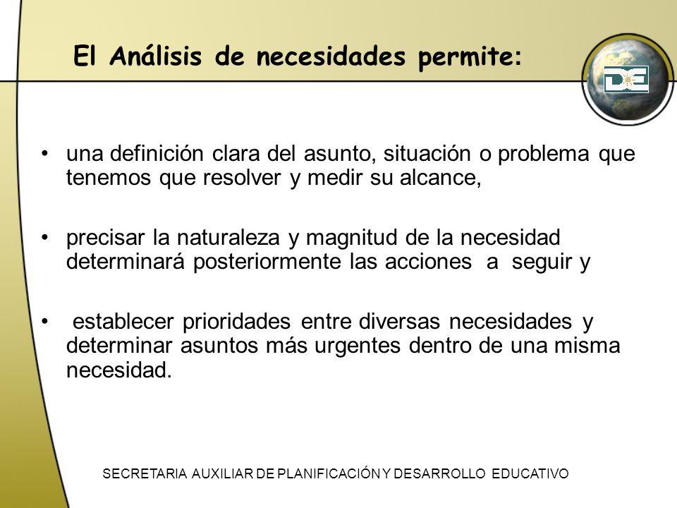 SECRETARIA AUXILIAR DE PLANIFICACIÓN Y DESARROLLO EDUCATIVO