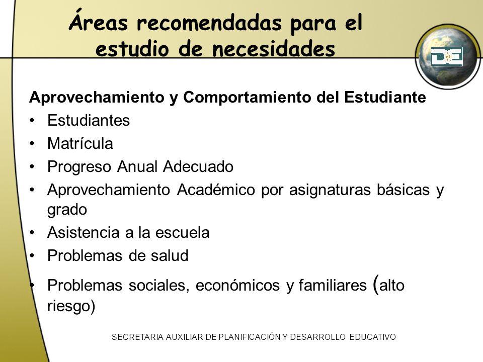 Áreas recomendadas para el estudio de necesidades
