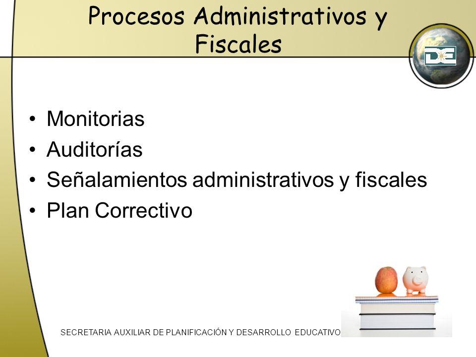 Procesos Administrativos y Fiscales