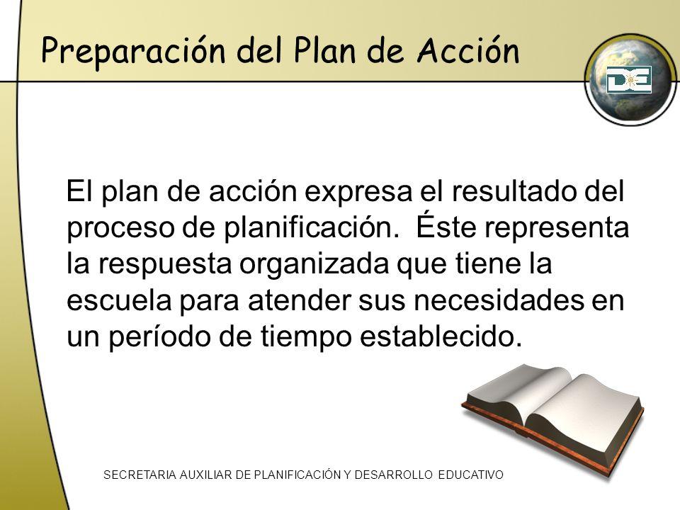 Preparación del Plan de Acción