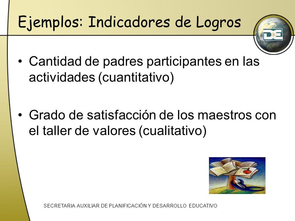 Ejemplos: Indicadores de Logros