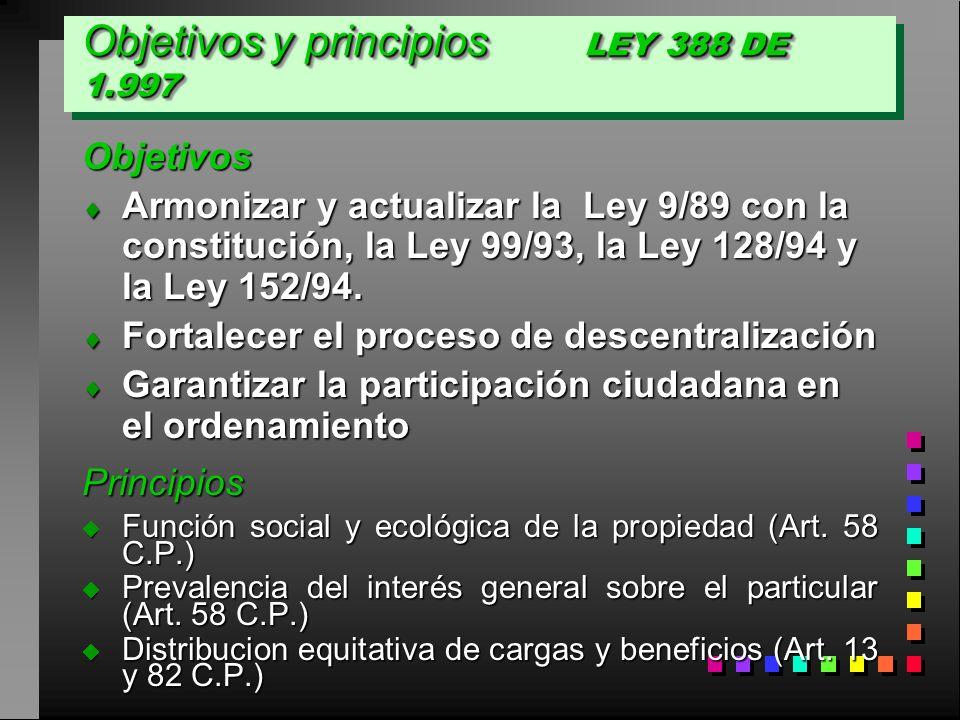 Objetivos y principios LEY 388 DE 1.997