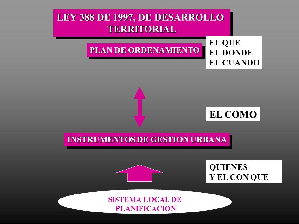 LEY 388 DE 1997, DE DESARROLLO TERRITORIAL