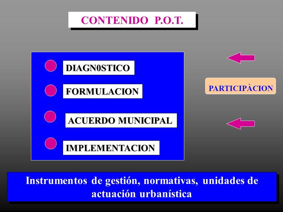 Instrumentos de gestión, normativas, unidades de actuación urbanística
