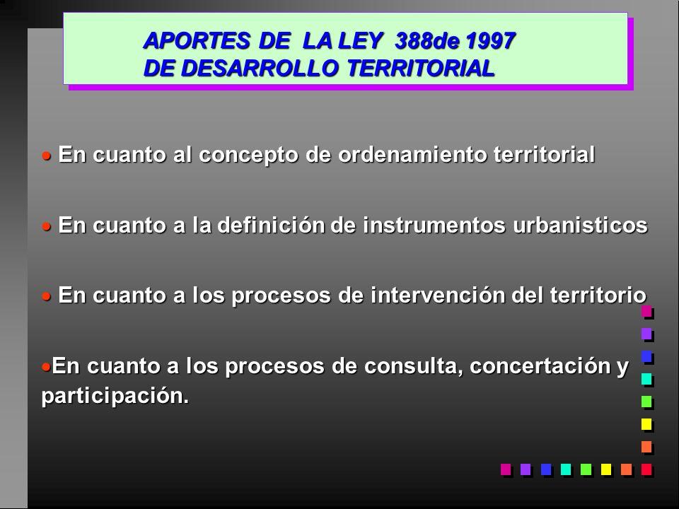 APORTES DE LA LEY 388de 1997 DE DESARROLLO TERRITORIAL. En cuanto al concepto de ordenamiento territorial.